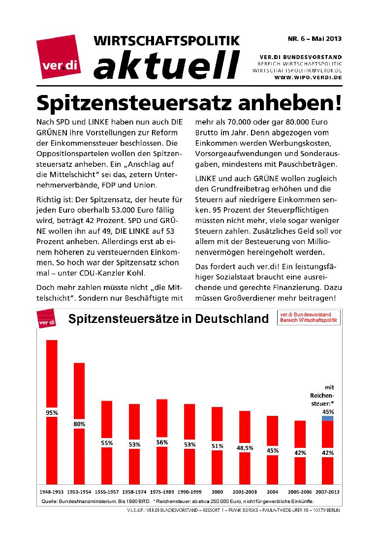 wipo aktuell (06/2013)