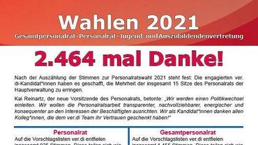 Flyer Ergebnisse Wahlen DRV Rheinland - Teaser
